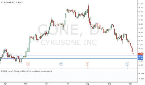 CONE: Cyrusone
