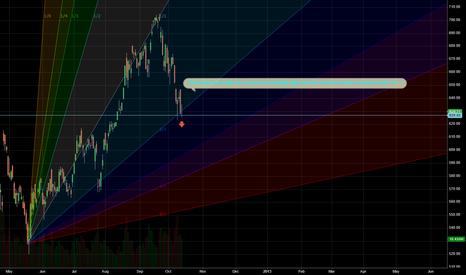 AAPL: AAPL heading down down down
