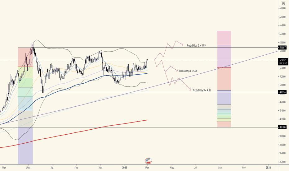 tradingview bitcoin brl