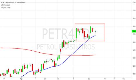 PETR4: Petrobrás pode estar dentro de uma acumulação