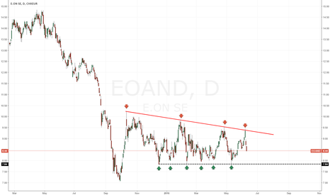 EOAN: Ping Pong E.ON! Waiting for break out?