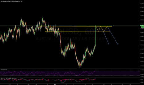 AUDUSD: Short on AUD/USD