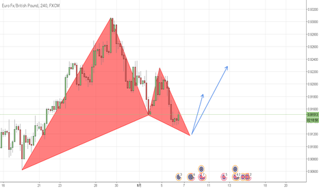 EURGBP: (EURGBP) 4H LONG / Gartley