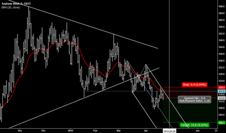 ZMK2015: Bean meal moving lower