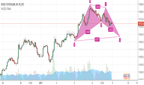 XAUUSD: bullish bat pattern 1H