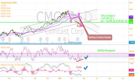 CMCSA: Buy CMCSA