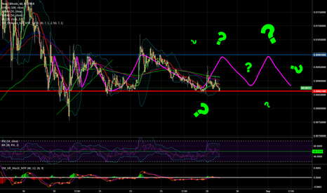 NEOBTC: $NEO $BTC  blue or red pill, Neo