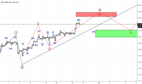 USOIL: CRUDE IS IN STRONG UPTREND BULLS CAN WAIT FOR SOME CORRECTION.