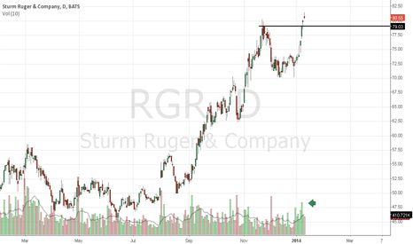 RGR: RGR