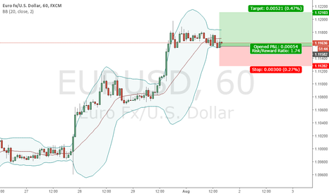 EURUSD: BUY 1.1158 | STOP 1.1128 |TAKE 1.1210