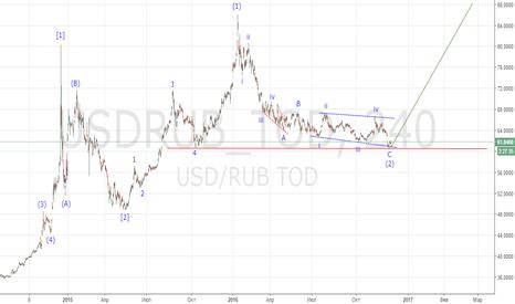 USDRUB_TOD: USDRUB