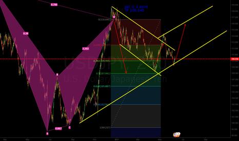USDJPY: trading the boost till 115.00