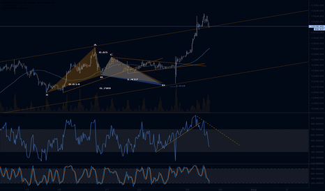 XAUUSD: False breakout? Or just a back test to old channel?