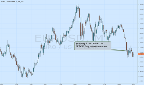 EURUSD: just question