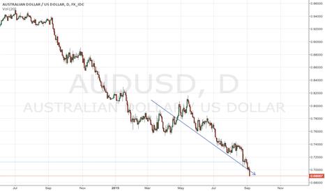 AUDUSD: AUDUSD potential pullback trades