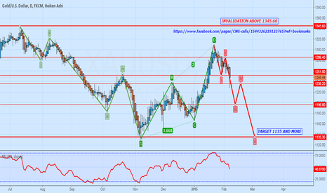 XAUUSD: XAUUSD SHORT TERM MOVE
