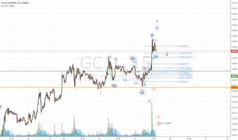 GC1!: GC selects bullish count