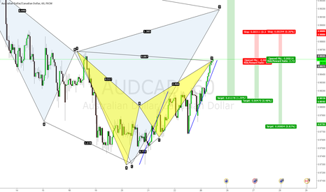 AUDCAD: AUDCAD, 1H (Bearish Bat Pattern Filled). Quick Entry.