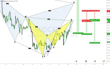 AUDCAD: AUDCAD, 1H (Bearish Bat Pattern Filled). Quick Entry.
