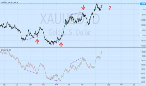 XAUUSD: Gold vs Platinum