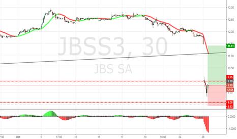 JBSS3: Gap JBSS3