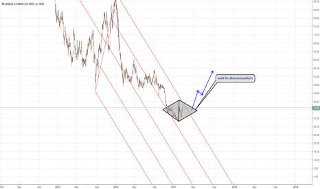 RCOM: relcom waiting for diamond pattern
