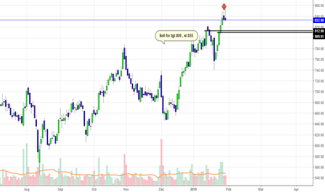 ESCORTS: ESCORTS a sell, ahead of todays results ??
