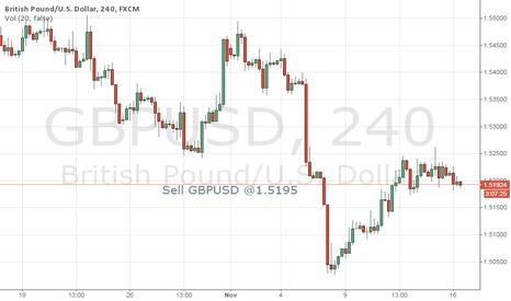 GBPUSD: Short GBP/USD @1.5195
