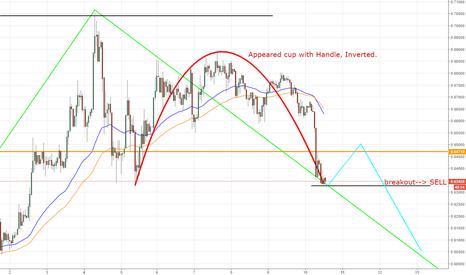 XRPUSD: XRPUSD, Ripple/ Dollar, H1