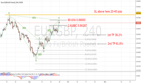 EURGBP: Update plan for EURGBP
