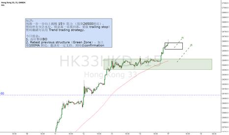 HK33HKD: Hang Seng Index Future / 15 / Long