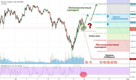 BTCUSD: Supprot or downtrend?