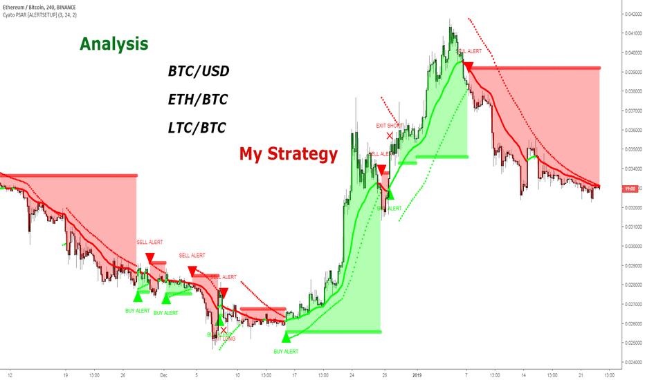 ETHBTC: Crypto Analysis - My Strategy