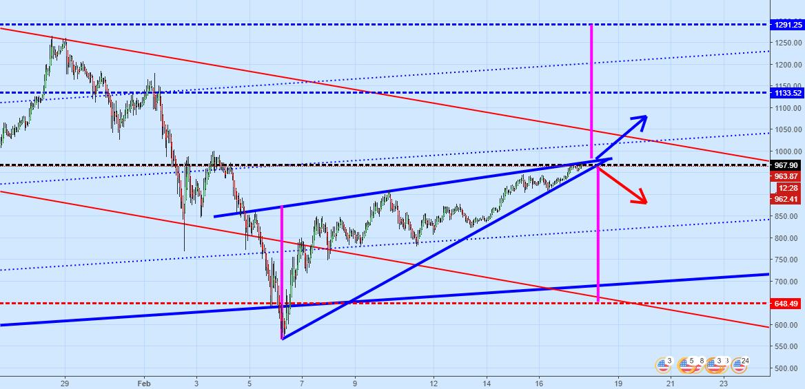 ETHUSD_H1_Volatility pattern