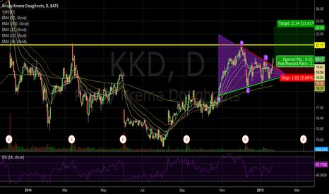 KKD: Who wants donuts?! KKD Breakout