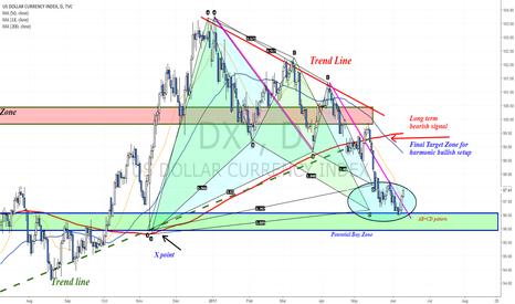 DXY: People buy USD as Comey tension eases and focus shifts to FOMC