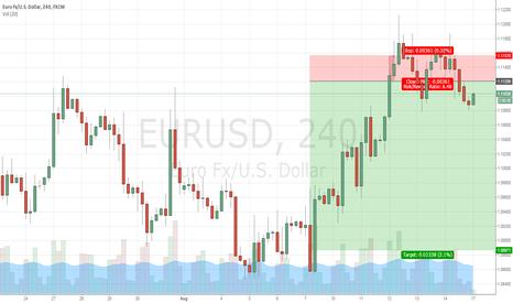 EURUSD: EURUSD trading. Short position in the short term.