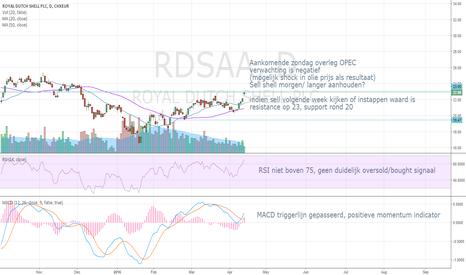 RDSA: sell shell?