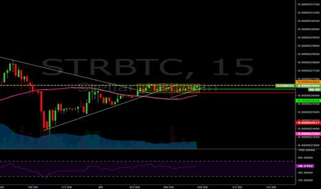 STRBTC: Acumulação