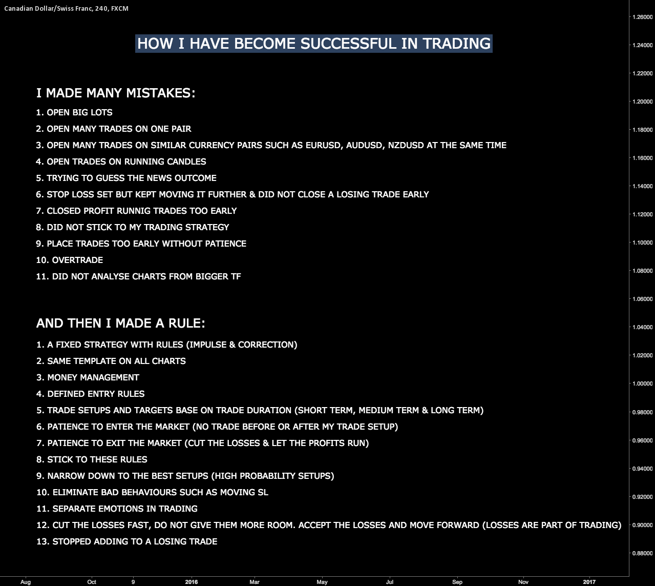 HOW TO BECOME SUCCESSFUL IN TRADING