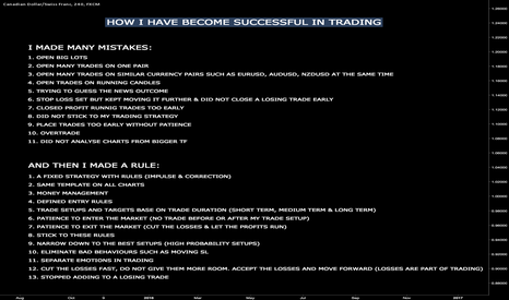 CADCHF: HOW TO BECOME SUCCESSFUL IN TRADING