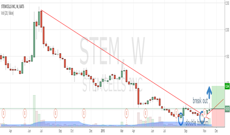 STEM: STEM break out long