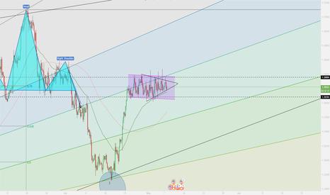 USDCAD: symmetrical triangle on 4hr $USDCAD