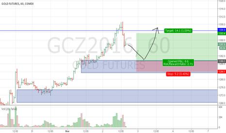 GCZ2016: gc 03 11 long
