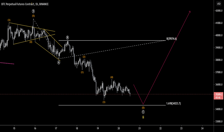 Creative signals trading inc