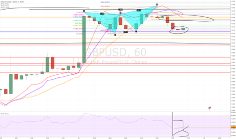 GBPUSD: kim and i pips