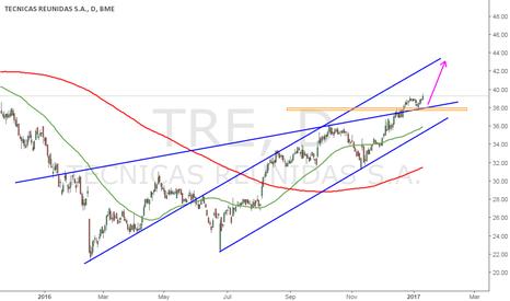 TRE: Gráfico Técnicas Reunidas (TRE)