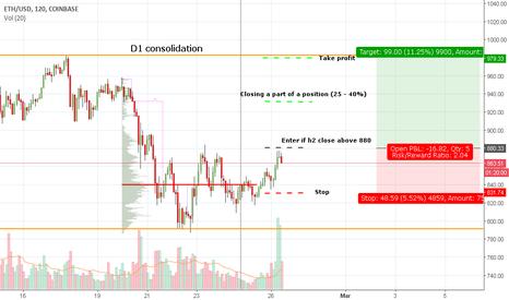 ETHUSD: ETH/USD (Volume Analysis Prediction 2/26/2018)