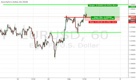 EURUSD: Securing higher level