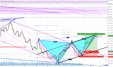 XAUUSD: Another Butterfly Pattern
